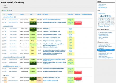 Redmine - seznam podle milníků v projektech